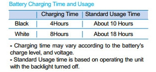 Figure 2 Charging Times
